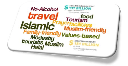 Getting to know about halal tourism characteristics